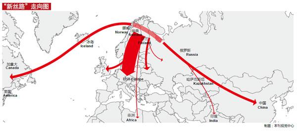 请看 视频.    相关链接: 北欧资源15天到上海