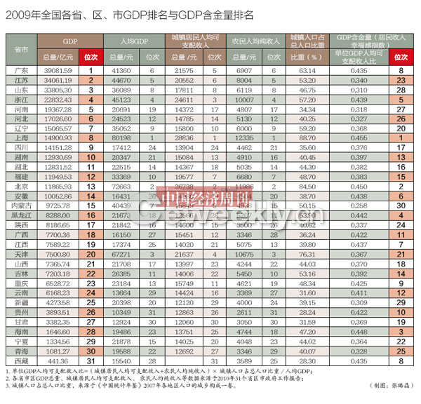 香港的gdp是多少_杭州gdp和香港